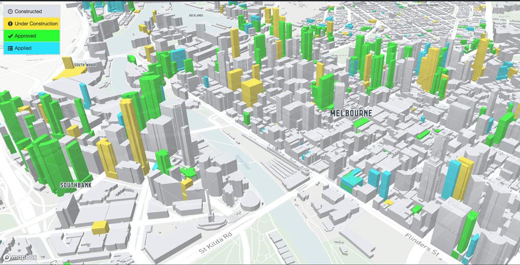 The City of Melbourne's Development Model Index.