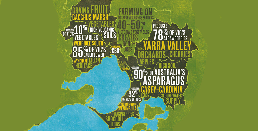 An overview of the produce grown in Melbourne's foodbowl. Image: Foodprint Melbourne.