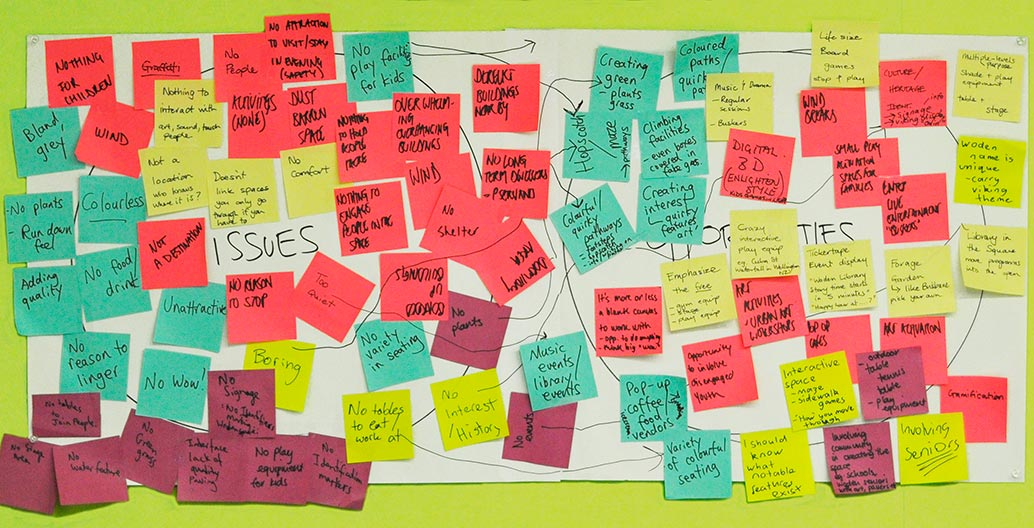Issues and opportunities captured during the #WodenExperiment Community Workshop.