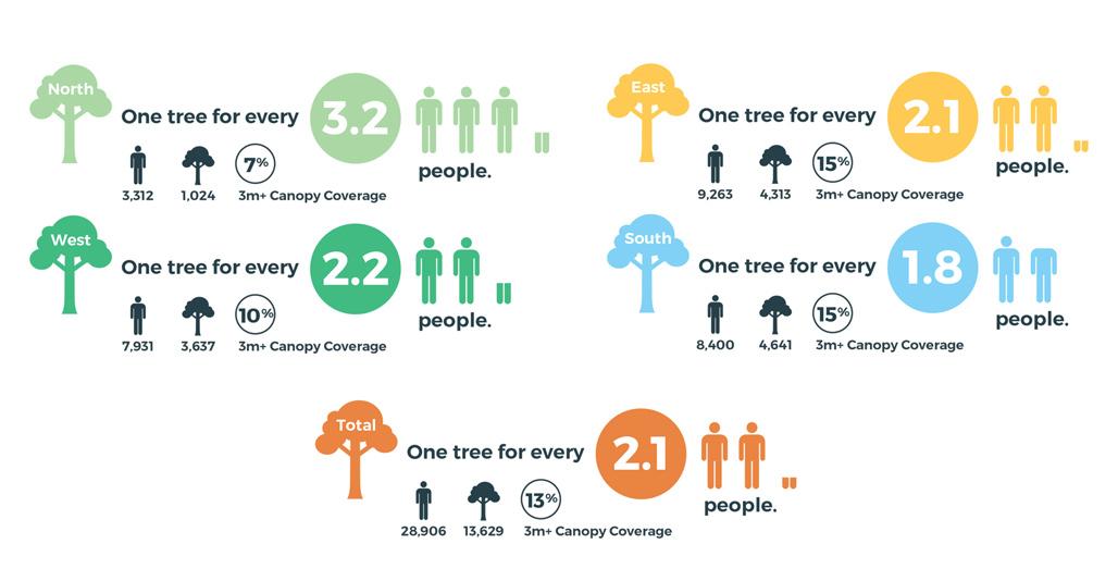 Planning landscape award: Urban Forest Plan by Ecoscape Australia. Image: Ecoscape