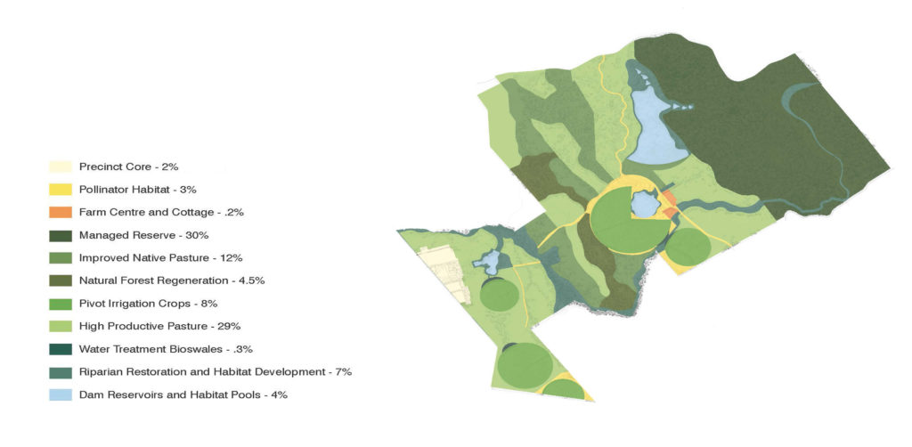 Graphic of Nelson Byrd Woltz's regenerative master plan for a farm in northern Tasmania (edited from the original). Courtesy: Nelson Byrd Woltz